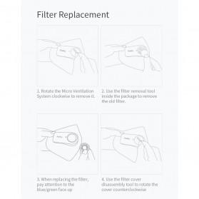 Xiaomi Purely Masker Anti Polusi Air Mask PM2.5 with Fan - HZSN002 - White - 7
