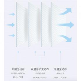 Xiaomi Purely Anstar Masker Anti Polusi Virus Corona KN95 Headloop Hijab 1 PCS - 5220 - White - 7