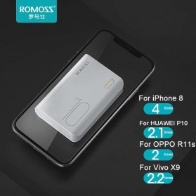 Romoss Sense 4 Mini Power Bank 10000mAh - PPH10 (Replika 1:1) - White - 4