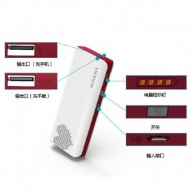 Romoss Sense 4 Power Bank 10000mAh (Replika 1:1) - White/Red - 6