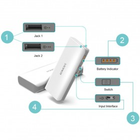 Romoss Sense 4 Power Bank 2 Port 10400mAh (ORIGINAL) - White - 3