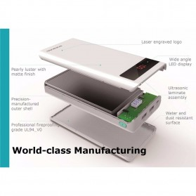 Romoss Sense 6P Power Bank LCD 2 Port 20000mAh (ORIGINAL) - White - 8