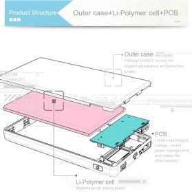 Pineng Power Bank USB Type C 2 Port QC 3.0 10000mAh - PN-993 - White - 3