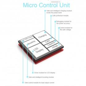 Pineng Power Bank USB Type C 2 Port QC 3.0 10000mAh - PN-993 - White - 5