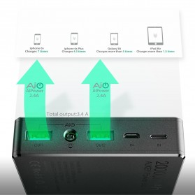 Aukey Portable Charger Power Bank 2 Port 2.4A 20000mAh with AiPower - Black - 4