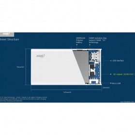 Hame QC2 Power Bank 3 Port 20000mAh QC2.0 - White - 10