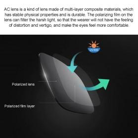 Xiaomi TS TAC Kacamata Polarized UV Sunglasses - STR004 - Black - 3