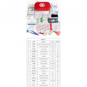 FervorFox Tas P3K First Aid Kit 18 in 1 - B33158 - Red - 8