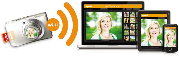 Eye-Fi Pro X2 Wireless SDHC Card Class 10 16GB I Jual Eye-Fi Pro X2