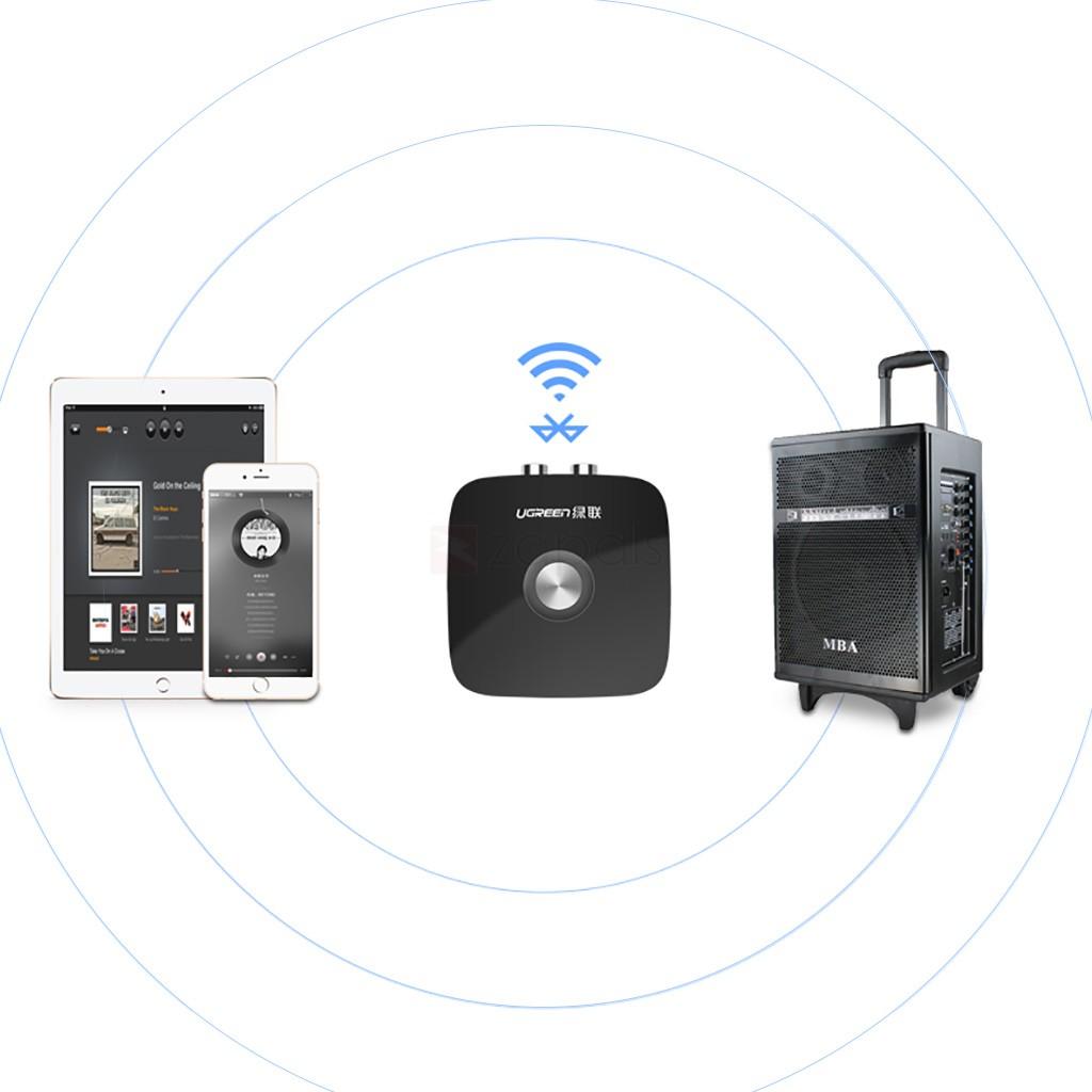 UGreen Bluetooth 4.1 Receiver Audio Adapter
