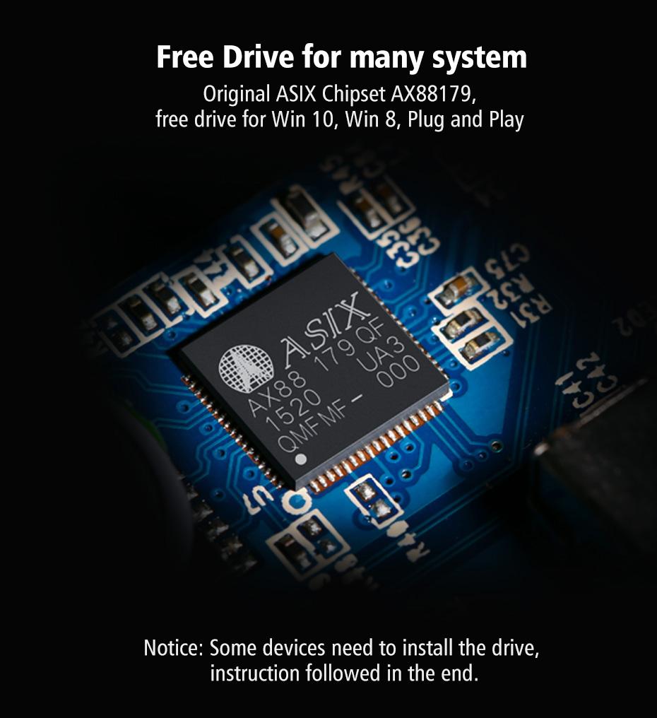 Ugreen Usb 30 To Rj45 Ethernet Lan Adapter Black Biru Ini Menggunakan Chipset Asiax88772a Sehingga Lebih Stabil Dan Tidak Membutuhkan Instalasi Driver