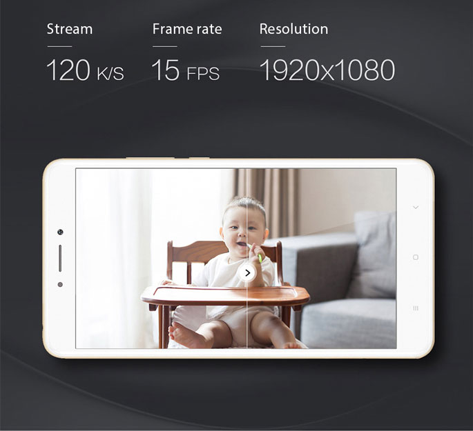 Xiaomi Yi Xiaofang Dafang Smart IP Camera CCTV 1080P - White