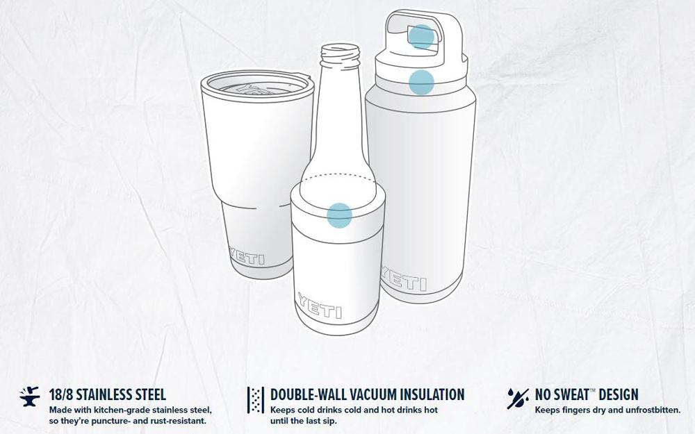 Botol ini menggunakan material stainless steel pada bagian luar dan dalam, sehingga botol ini tentu
