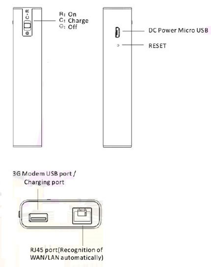 hame router powerbank