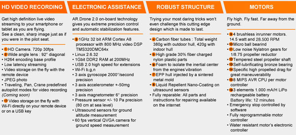 technical specification2