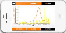 Data Tracking3