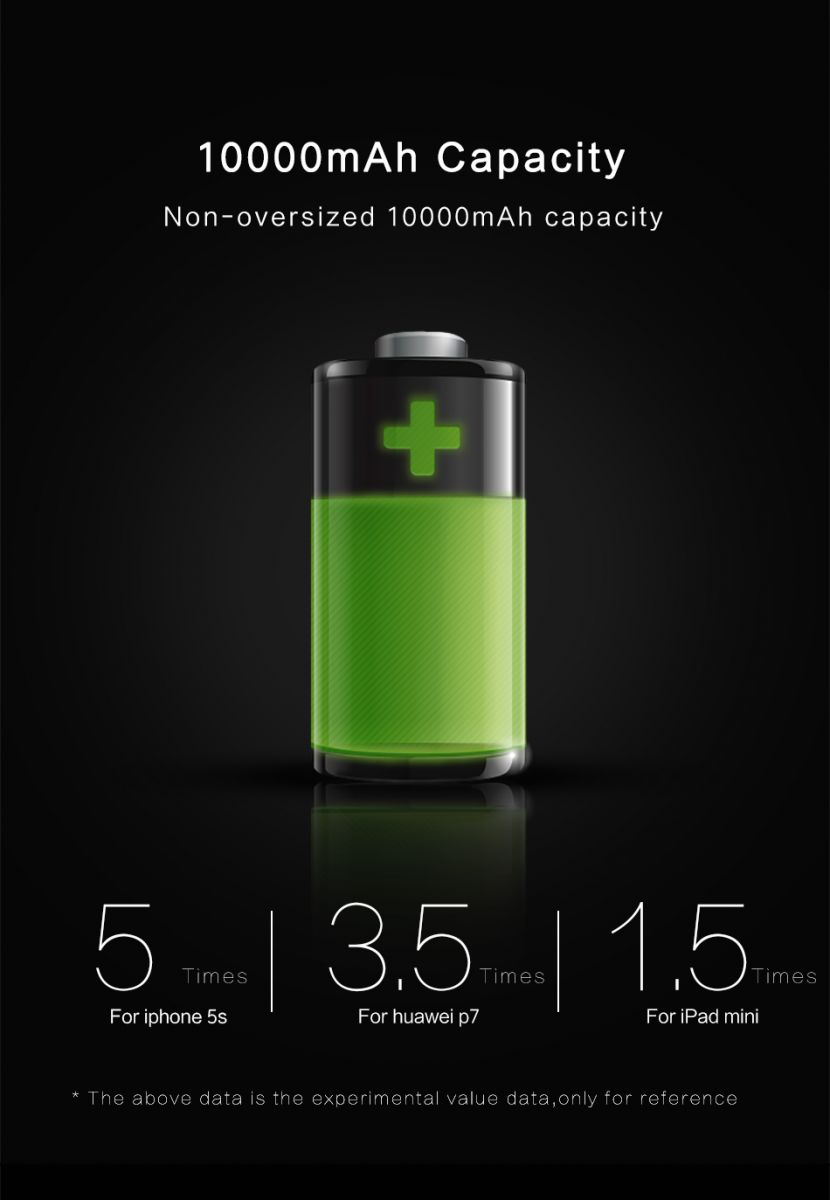 USAMS Mosaic Power Bank 10000mAh