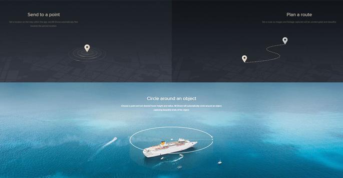 Xiaomi Mi Drone FPV dengan Kamera 4K 3-Axis Gimbal - White