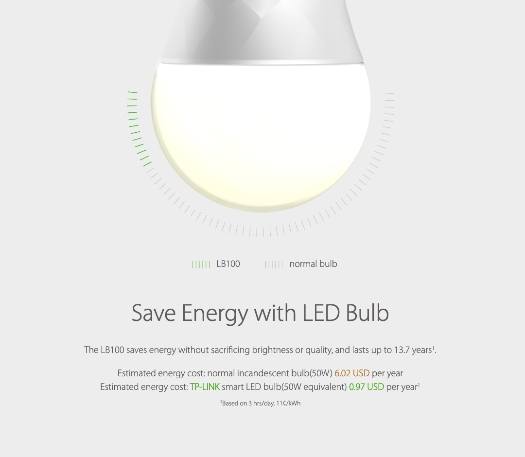 TP-Link Smart Wi-Fi LED Bulb Lampu Bohlam with Dimmable